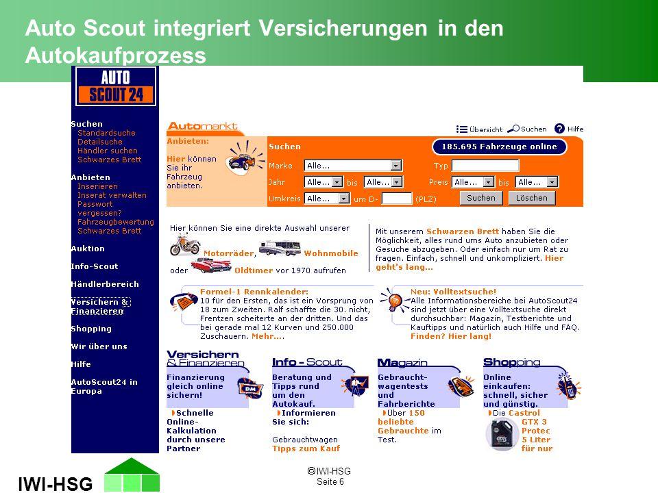  IWI-HSG Seite 6 IWI-HSG Auto Scout integriert Versicherungen in den Autokaufprozess