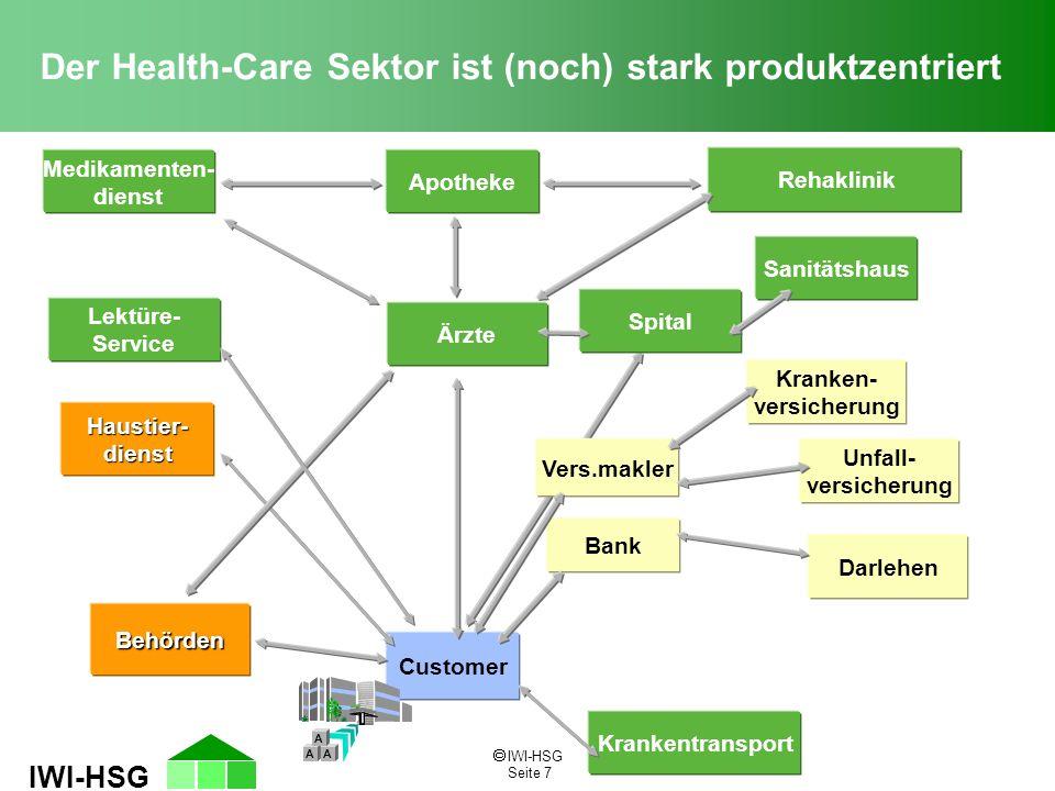  IWI-HSG Seite 7 IWI-HSG Der Health-Care Sektor ist (noch) stark produktzentriert Ärzte Apotheke Rehaklinik Unfall- versicherung Bank Medikamenten- d