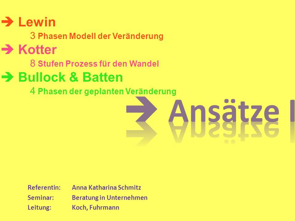  Lewin 3 Phasen Modell der Veränderung  Kotter 8 Stufen Prozess für den Wandel  Bullock & Batten 4 Phasen der geplanten Veränderung Referentin:Anna
