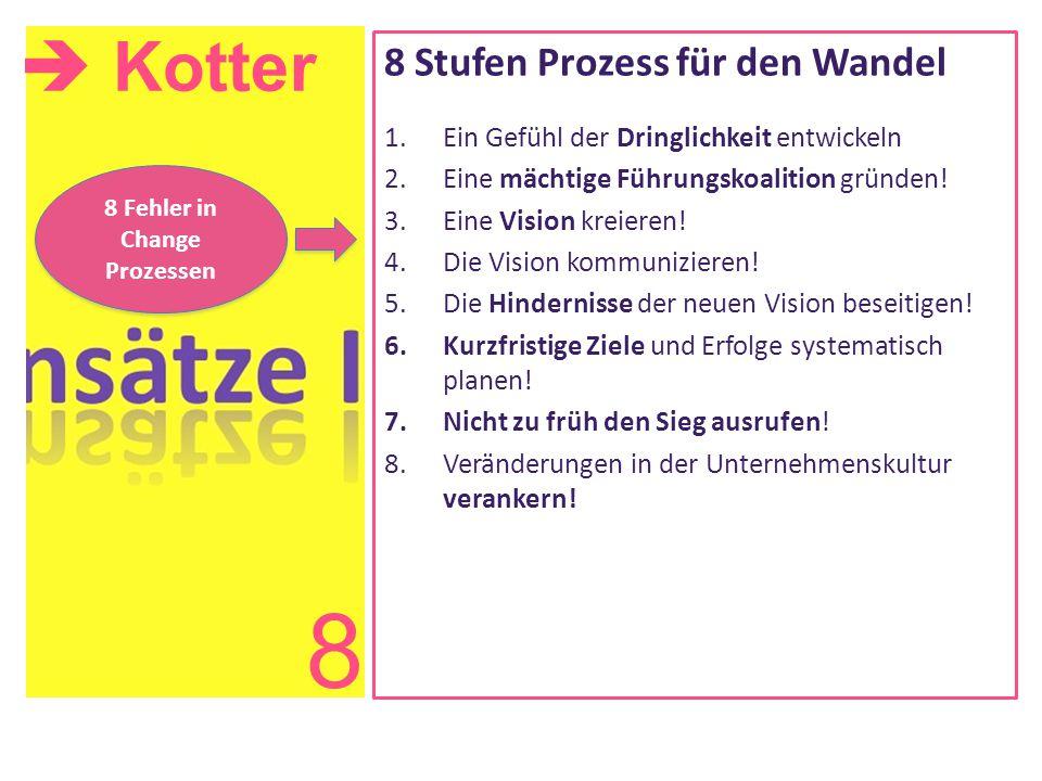  Kotter 8 8 Stufen Prozess für den Wandel 1.Ein Gefühl der Dringlichkeit entwickeln 2.Eine mächtige Führungskoalition gründen! 3.Eine Vision kreieren