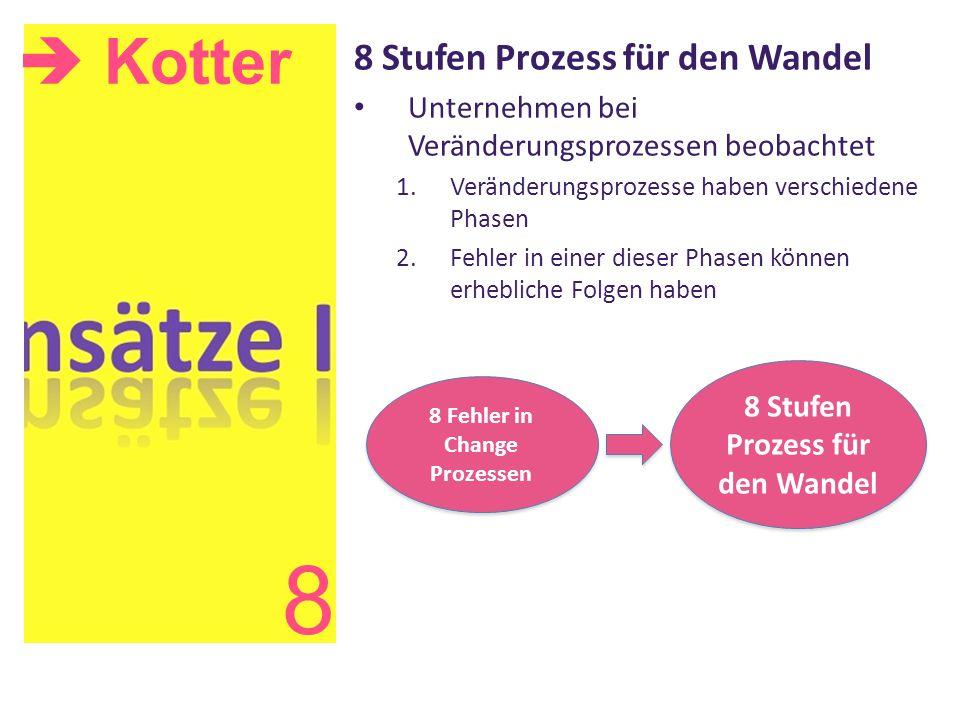  Kotter 8 8 Stufen Prozess für den Wandel Unternehmen bei Veränderungsprozessen beobachtet 1.Veränderungsprozesse haben verschiedene Phasen 2.Fehler