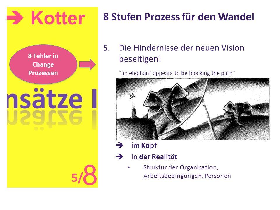  Kotter 8 8 Stufen Prozess für den Wandel 5.Die Hindernisse der neuen Vision beseitigen!