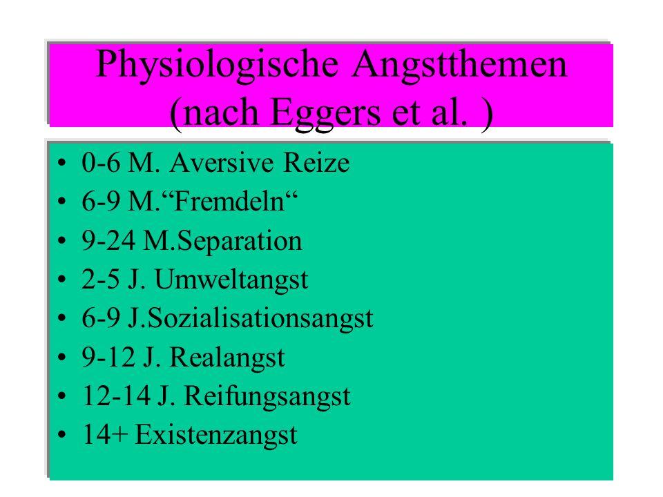 Physiologische Angstthemen (nach Eggers et al.) 0-6 M.