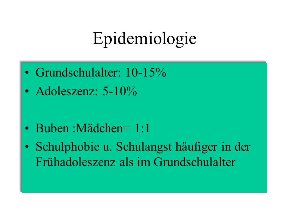 Epidemiologie Grundschulalter: 10-15% Adoleszenz: 5-10% Buben :Mädchen= 1:1 Schulphobie u.