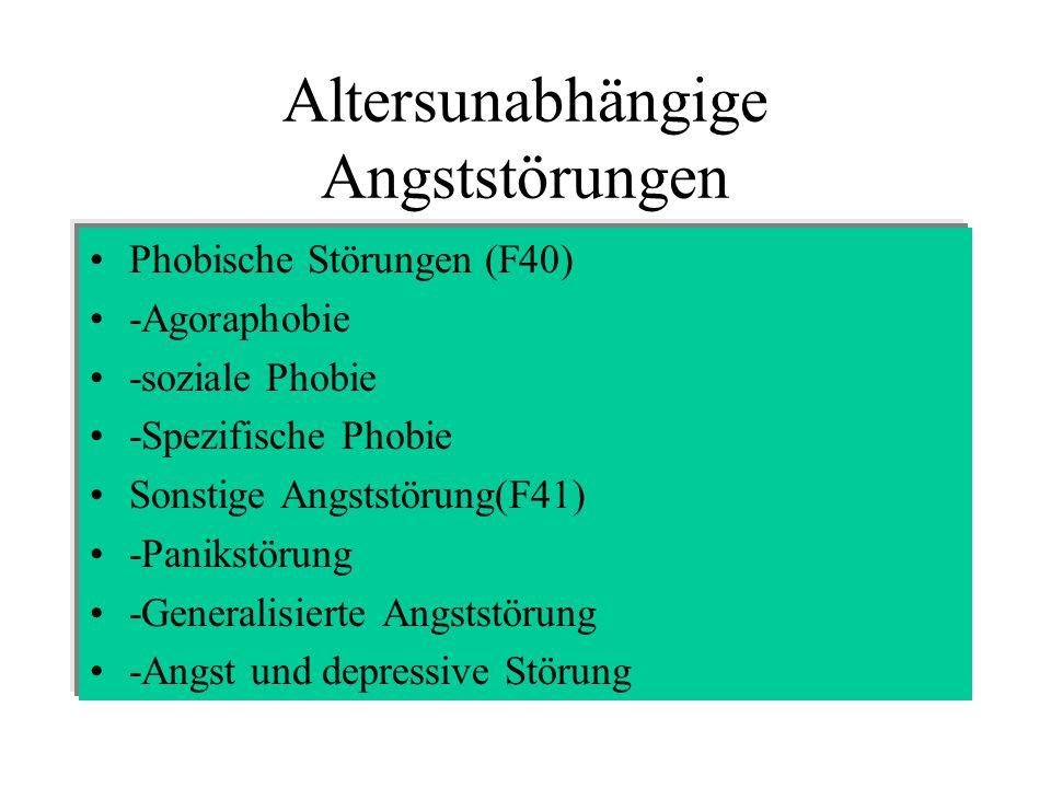 Altersunabhängige Angststörungen Phobische Störungen (F40) -Agoraphobie -soziale Phobie -Spezifische Phobie Sonstige Angststörung(F41) -Panikstörung -Generalisierte Angststörung -Angst und depressive Störung