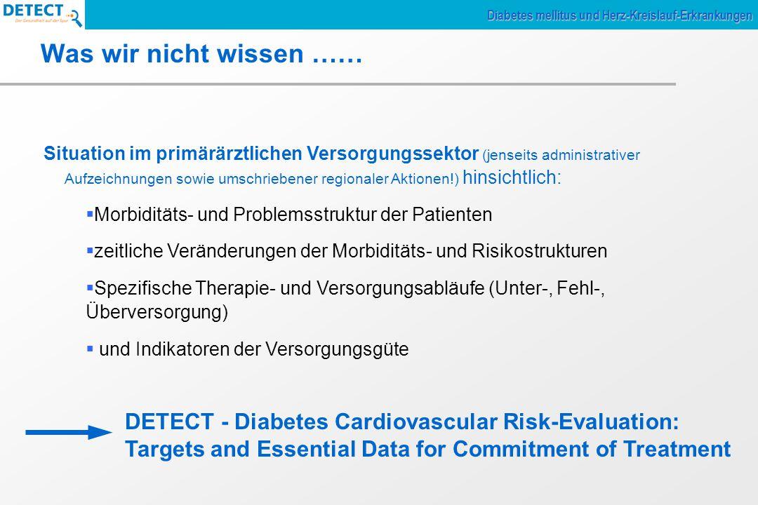 Was wir nicht wissen …… Situation im primärärztlichen Versorgungssektor (jenseits administrativer Aufzeichnungen sowie umschriebener regionaler Aktionen!) hinsichtlich:  Morbiditäts- und Problemsstruktur der Patienten  zeitliche Veränderungen der Morbiditäts- und Risikostrukturen  Spezifische Therapie- und Versorgungsabläufe (Unter-, Fehl-, Überversorgung)  und Indikatoren der Versorgungsgüte DETECT - Diabetes Cardiovascular Risk-Evaluation: Targets and Essential Data for Commitment of Treatment Diabetes mellitus und Herz-Kreislauf-Erkrankungen