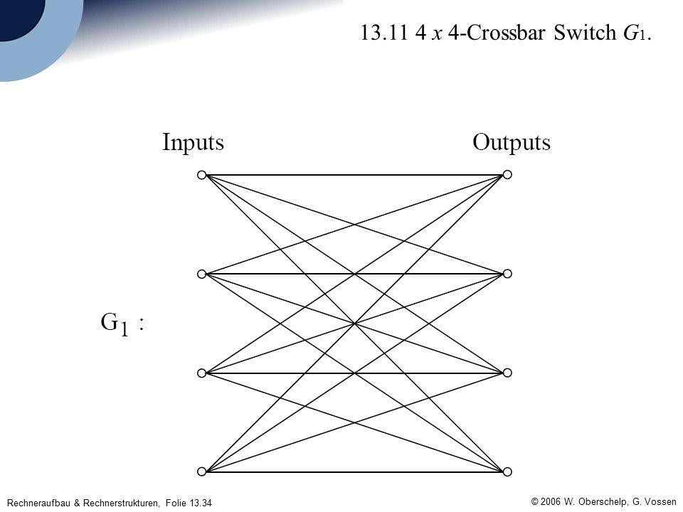 Rechneraufbau & Rechnerstrukturen, Folie 13.34 © 2006 W.