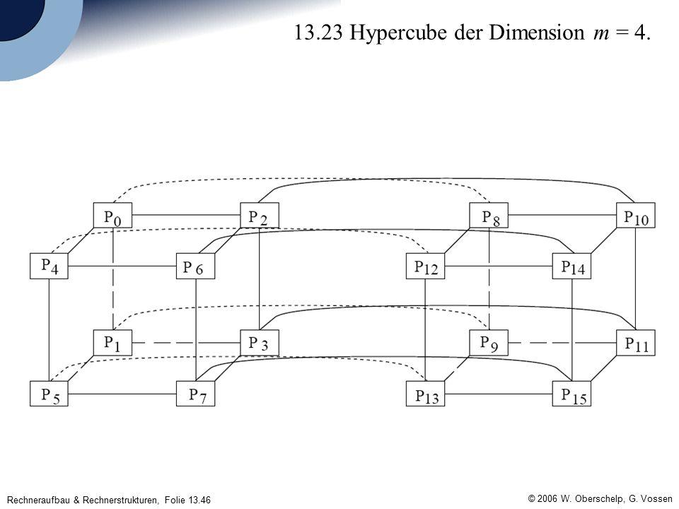 Rechneraufbau & Rechnerstrukturen, Folie 13.46 © 2006 W.