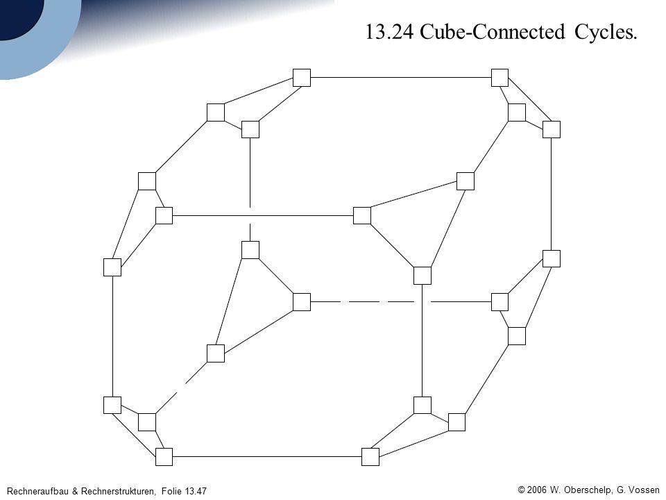 Rechneraufbau & Rechnerstrukturen, Folie 13.47 © 2006 W.