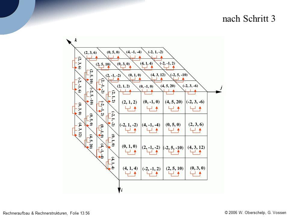 Rechneraufbau & Rechnerstrukturen, Folie 13.56 © 2006 W. Oberschelp, G. Vossen nach Schritt 3