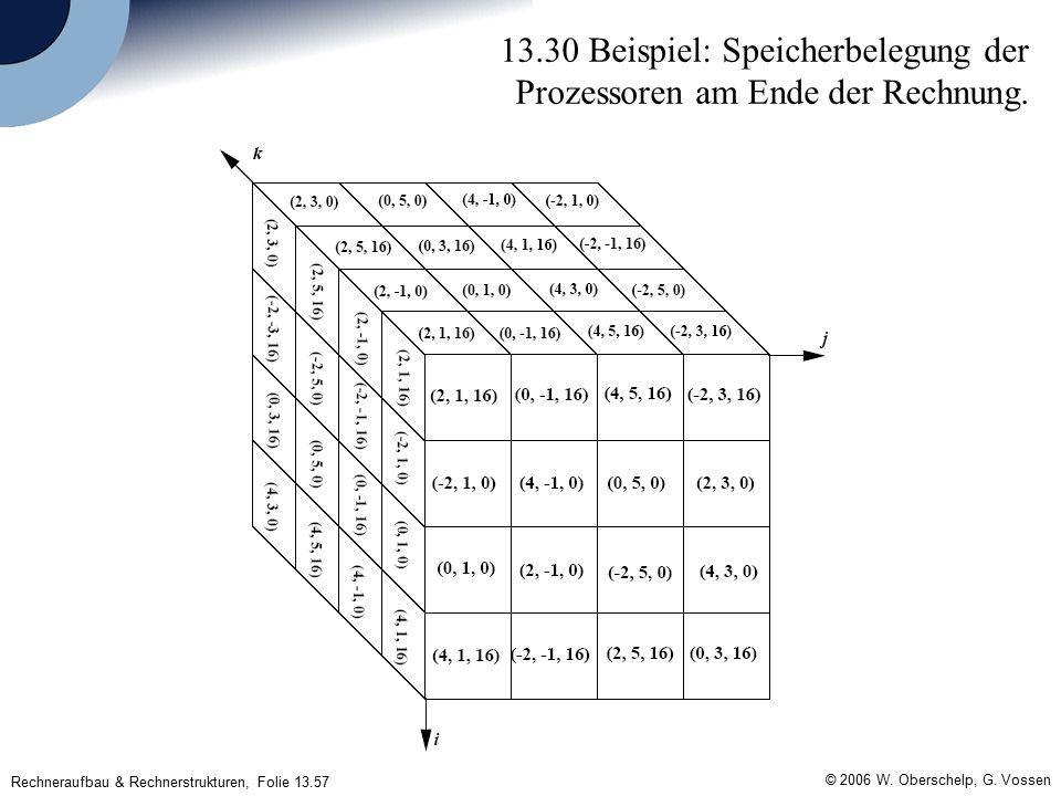 Rechneraufbau & Rechnerstrukturen, Folie 13.57 © 2006 W.