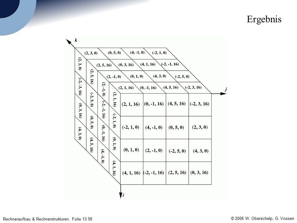 Rechneraufbau & Rechnerstrukturen, Folie 13.58 © 2006 W. Oberschelp, G. Vossen Ergebnis