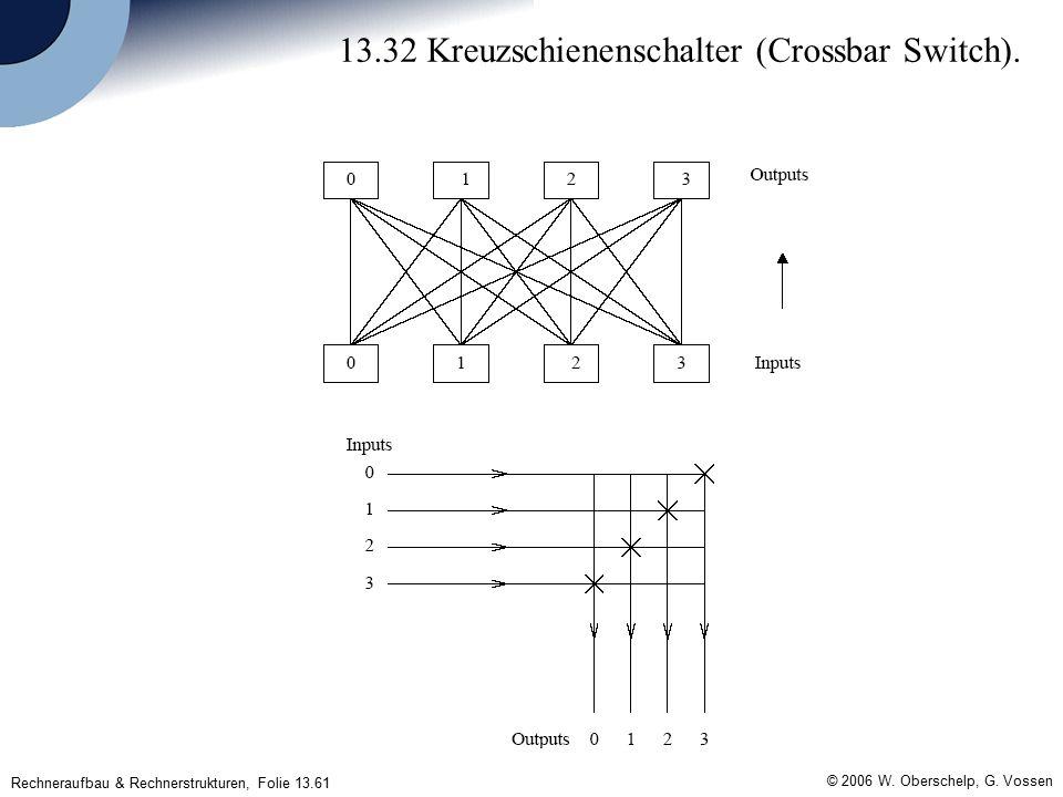 Rechneraufbau & Rechnerstrukturen, Folie 13.61 © 2006 W.