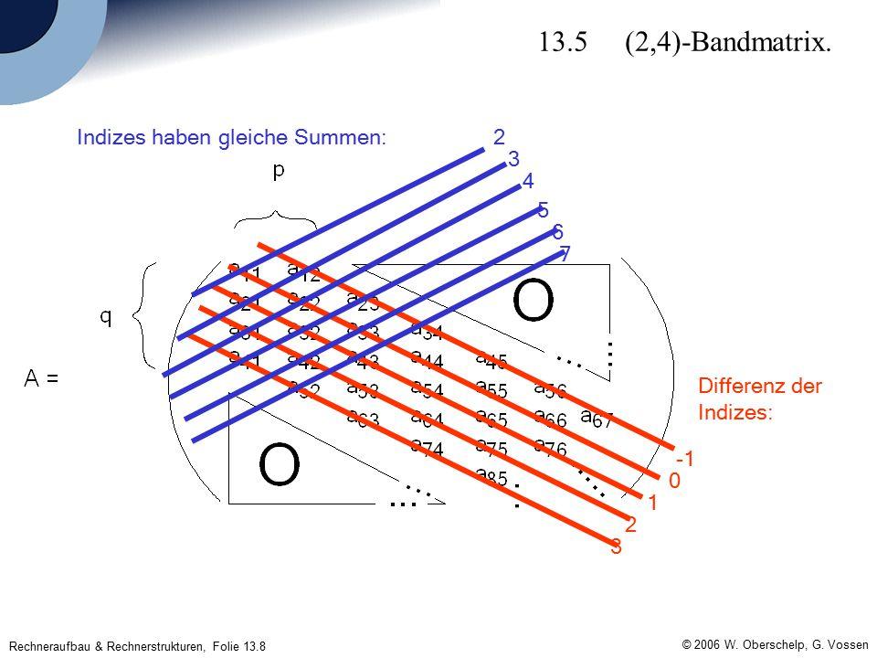 Rechneraufbau & Rechnerstrukturen, Folie 13.59 © 2006 W. Oberschelp, G. Vossen Ergebnis