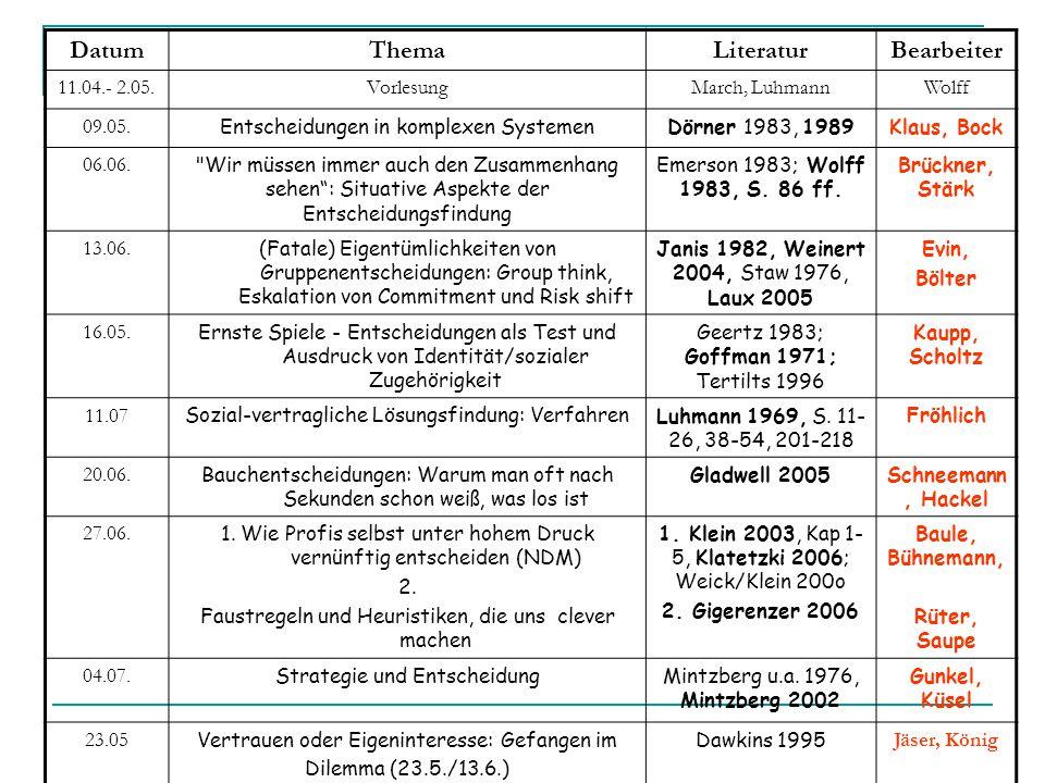 DatumThemaLiteraturBearbeiter 11.04.- 2.05.VorlesungMarch, LuhmannWolff 09.05. Entscheidungen in komplexen SystemenDörner 1983, 1989Klaus, Bock 06.06.