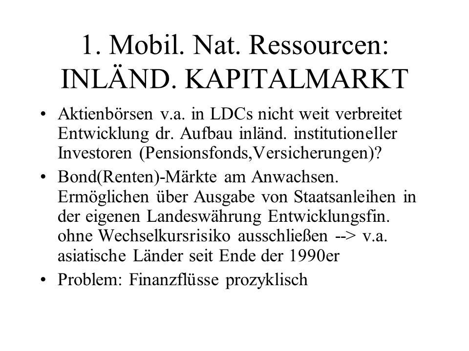 1. Mobil. Nat. Ressourcen: INLÄND. KAPITALMARKT Aktienbörsen v.a.