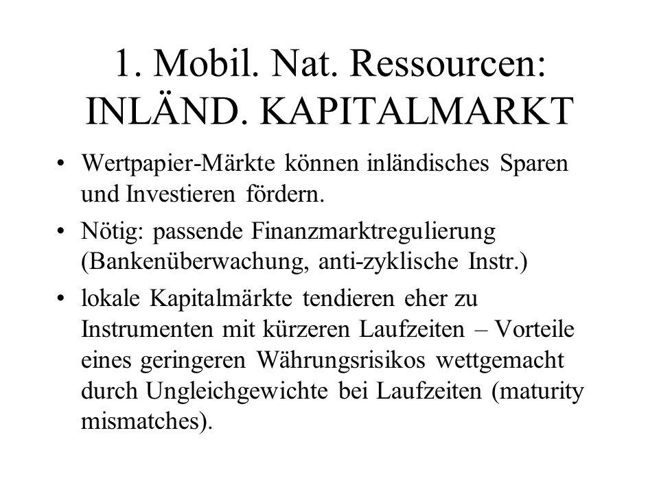 1. Mobil. Nat. Ressourcen: INLÄND.