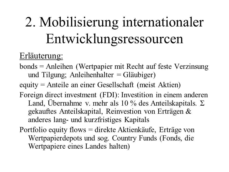 2. Mobilisierung internationaler Entwicklungsressourcen Erläuterung: bonds = Anleihen (Wertpapier mit Recht auf feste Verzinsung und Tilgung; Anleihen