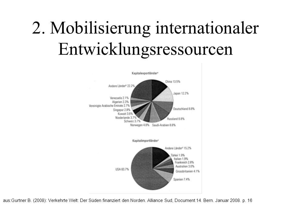 2. Mobilisierung internationaler Entwicklungsressourcen aus:Gurtner B.