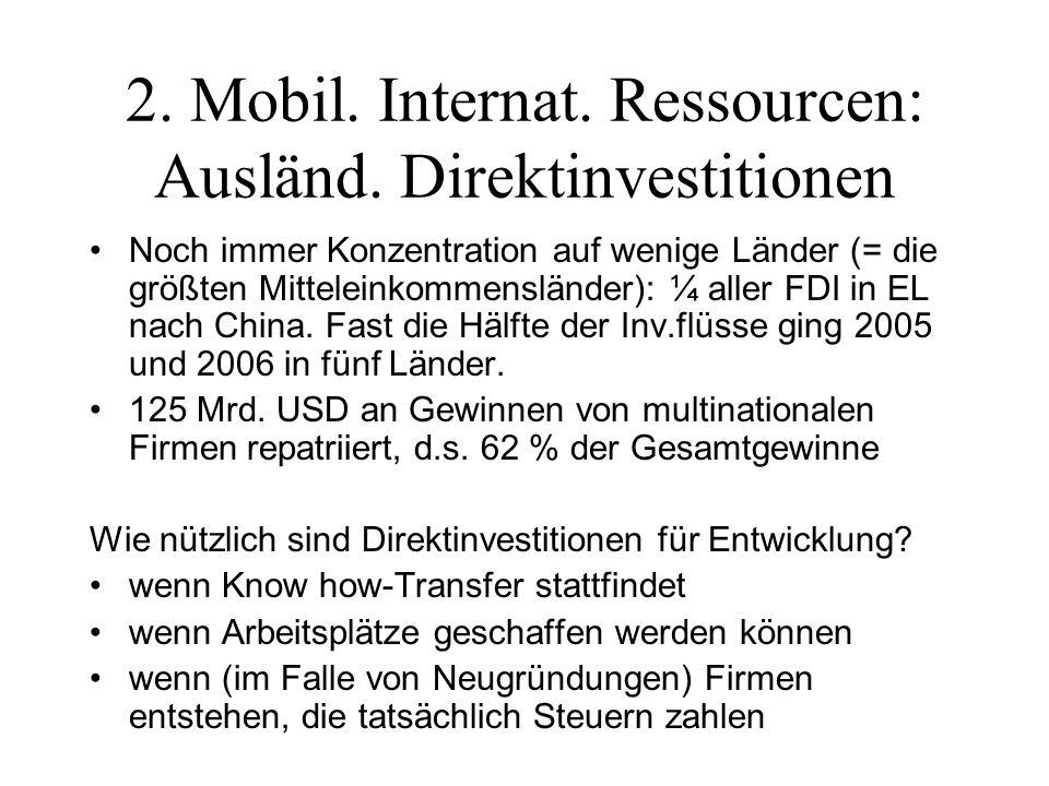 2. Mobil. Internat. Ressourcen: Ausländ.