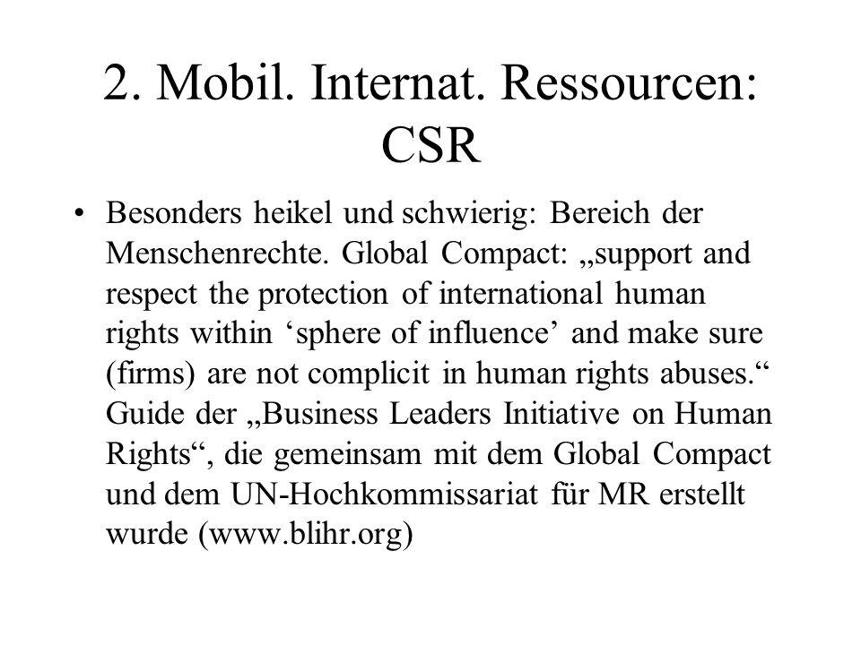 2. Mobil. Internat. Ressourcen: CSR Besonders heikel und schwierig: Bereich der Menschenrechte.