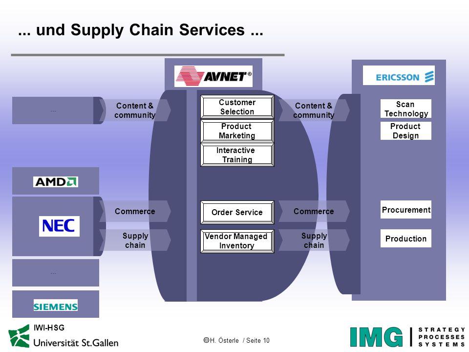  H. Österle / Seite 10 IWI-HSG... und Supply Chain Services...