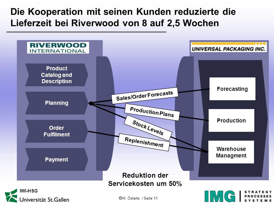  H. Österle / Seite 11 IWI-HSG Die Kooperation mit seinen Kunden reduzierte die Lieferzeit bei Riverwood von 8 auf 2,5 Wochen Reduktion der Serviceko