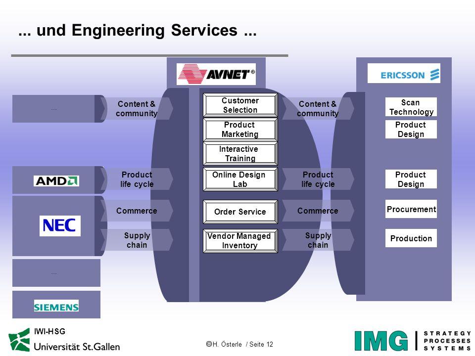  H. Österle / Seite 12 IWI-HSG... und Engineering Services...
