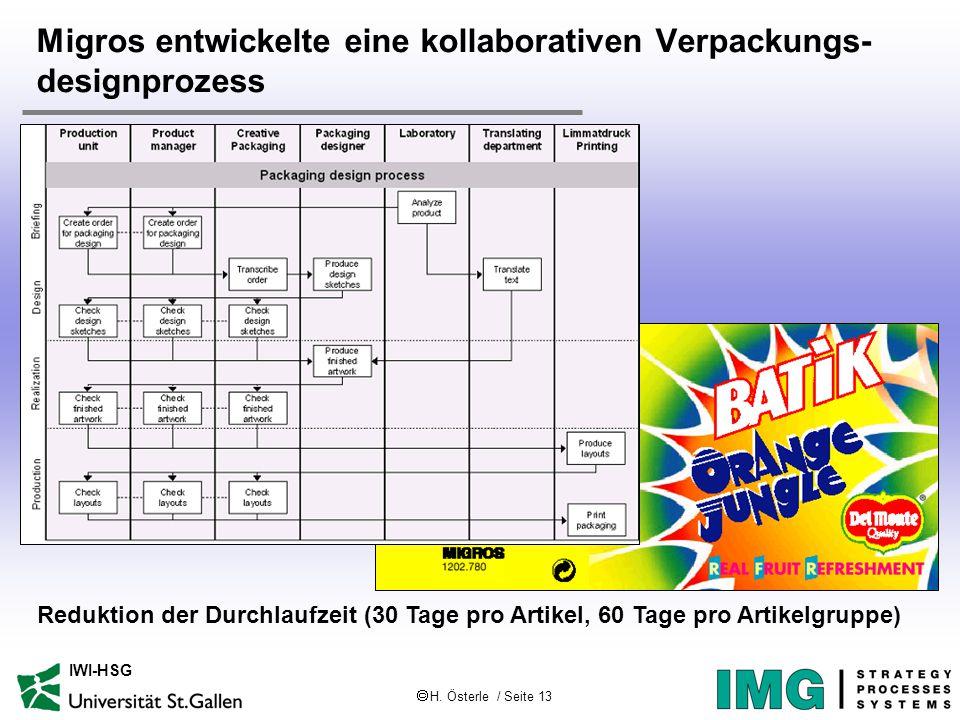  H. Österle / Seite 13 IWI-HSG Migros entwickelte eine kollaborativen Verpackungs- designprozess Reduktion der Durchlaufzeit (30 Tage pro Artikel, 60