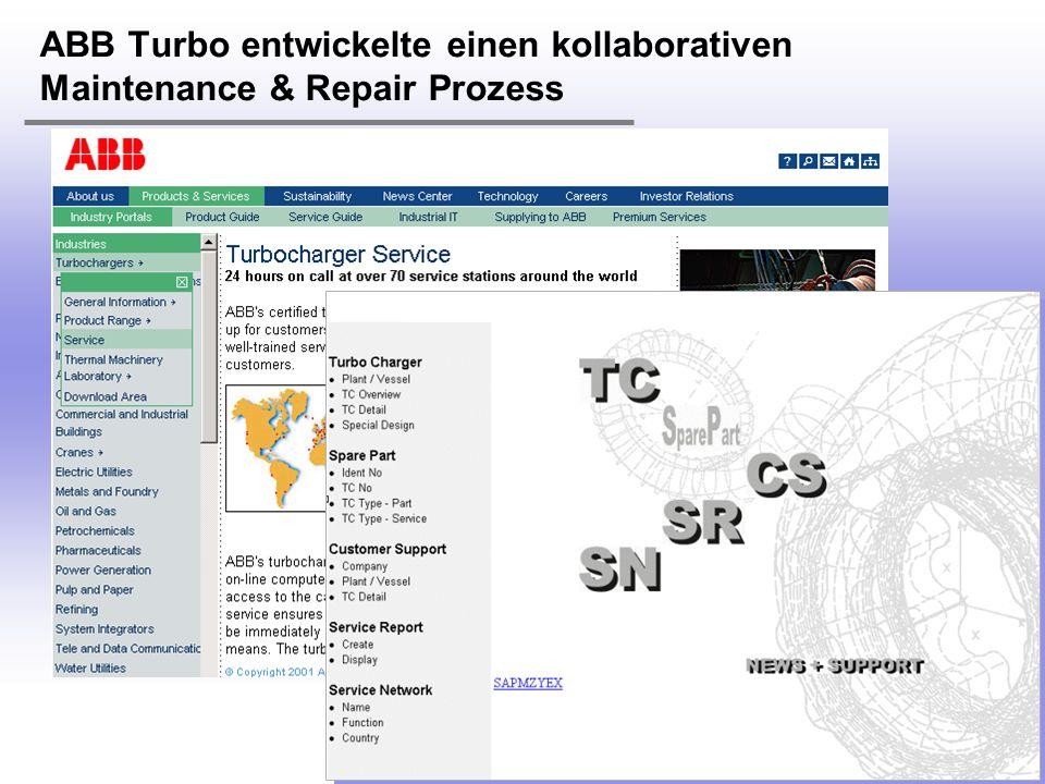  H. Österle / Seite 15 IWI-HSG ABB Turbo entwickelte einen kollaborativen Maintenance & Repair Prozess 15