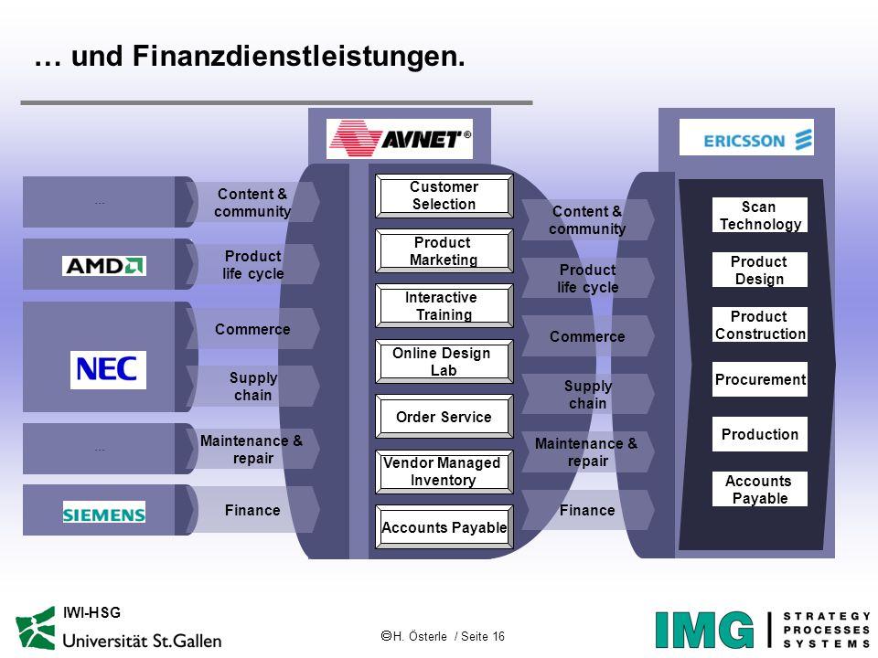  H. Österle / Seite 16 IWI-HSG … und Finanzdienstleistungen. Scan Technology Product Construction Procurement Production Accounts Payable Product Des