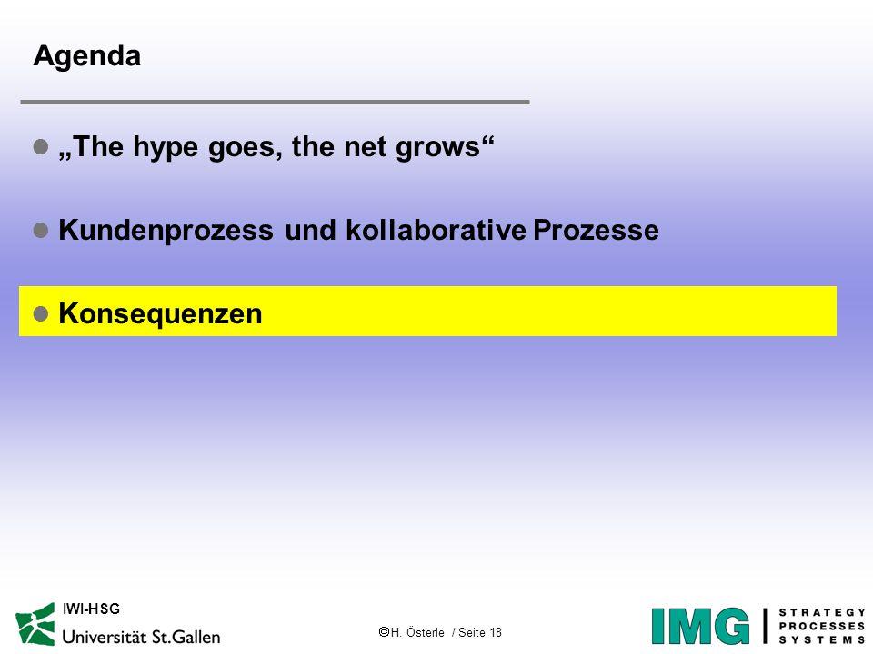 " H. Österle / Seite 18 IWI-HSG Agenda l ""The hype goes, the net grows"" l Kundenprozess und kollaborative Prozesse l Konsequenzen"