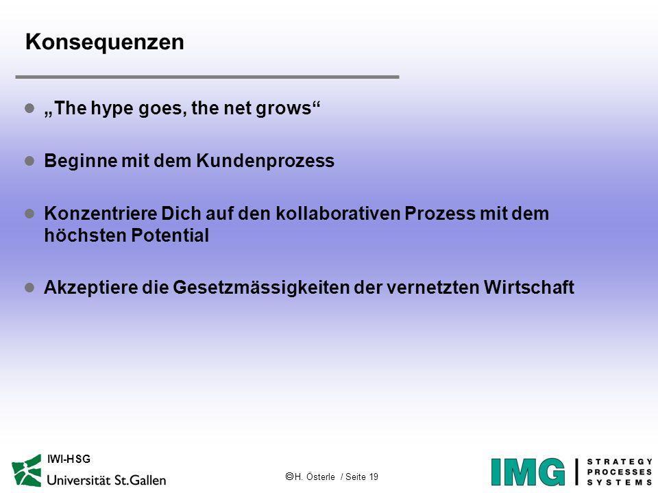 """ H. Österle / Seite 19 IWI-HSG Konsequenzen l """"The hype goes, the net grows"""" l Beginne mit dem Kundenprozess l Konzentriere Dich auf den kollaborativ"""