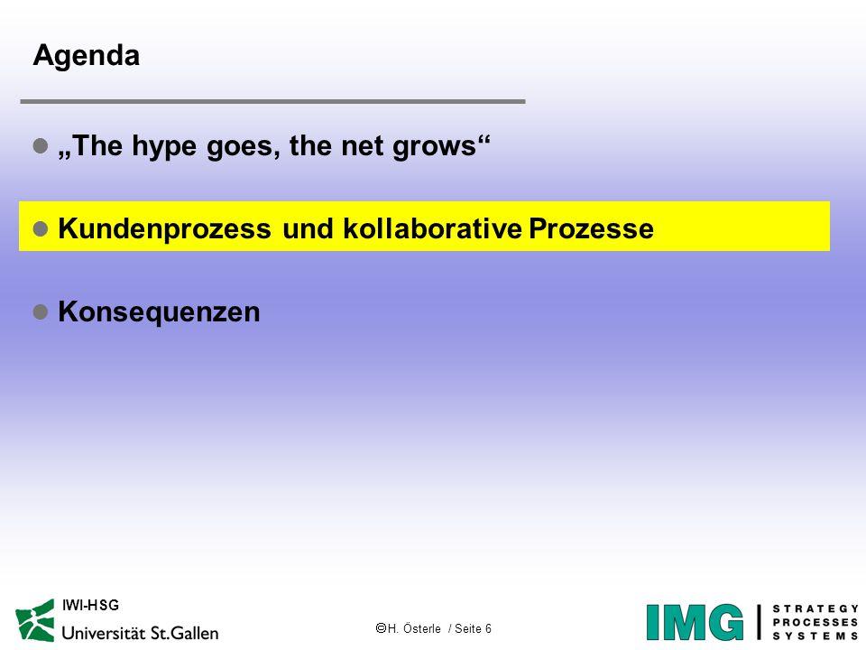 " H. Österle / Seite 6 IWI-HSG Agenda l ""The hype goes, the net grows"" l Kundenprozess und kollaborative Prozesse l Konsequenzen"