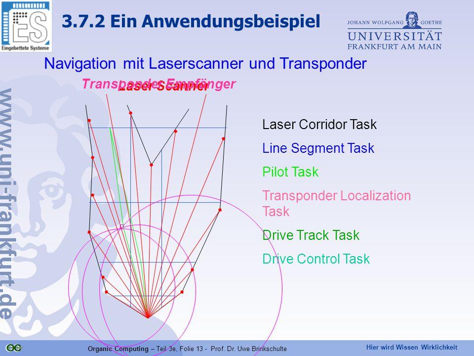 Hier wird Wissen Wirklichkeit Organic Computing – Teil 3e, Folie 13 - Prof. Dr. Uwe Brinkschulte Navigation mit Laserscanner und Transponder Laser Cor