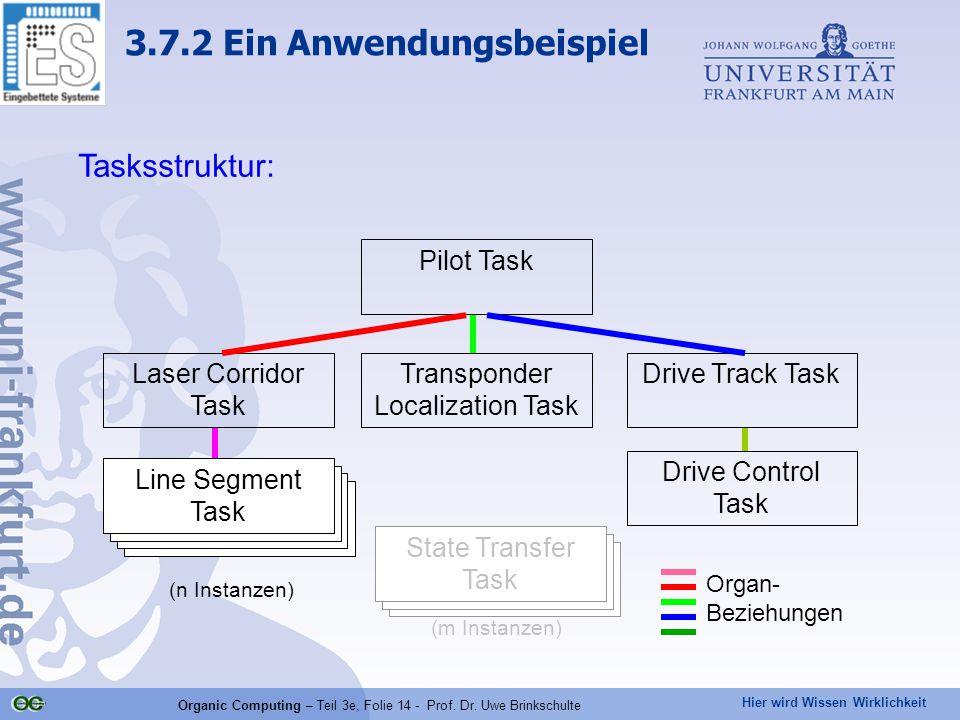 Hier wird Wissen Wirklichkeit Organic Computing – Teil 3e, Folie 14 - Prof. Dr. Uwe Brinkschulte State Transfer Task Line Segment Task Tasksstruktur: