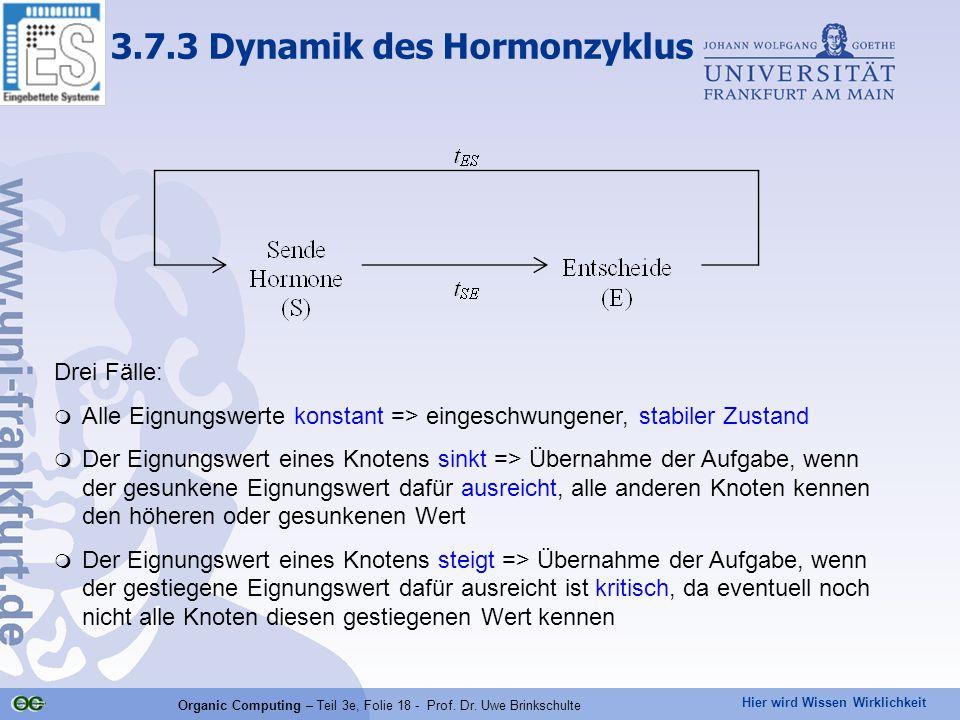 Hier wird Wissen Wirklichkeit Organic Computing – Teil 3e, Folie 18 - Prof. Dr. Uwe Brinkschulte Drei Fälle:  Alle Eignungswerte konstant => eingesch