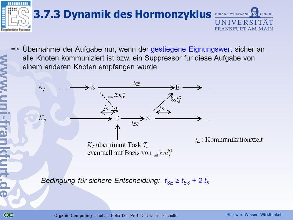 Hier wird Wissen Wirklichkeit Organic Computing – Teil 3e, Folie 19 - Prof. Dr. Uwe Brinkschulte =>Übernahme der Aufgabe nur, wenn der gestiegene Eign