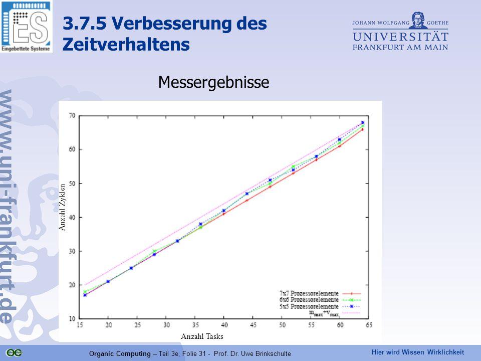 Hier wird Wissen Wirklichkeit Organic Computing – Teil 3e, Folie 31 - Prof. Dr. Uwe Brinkschulte Anzahl Tasks Anzahl Zyklen 3.7.5 Verbesserung des Zei