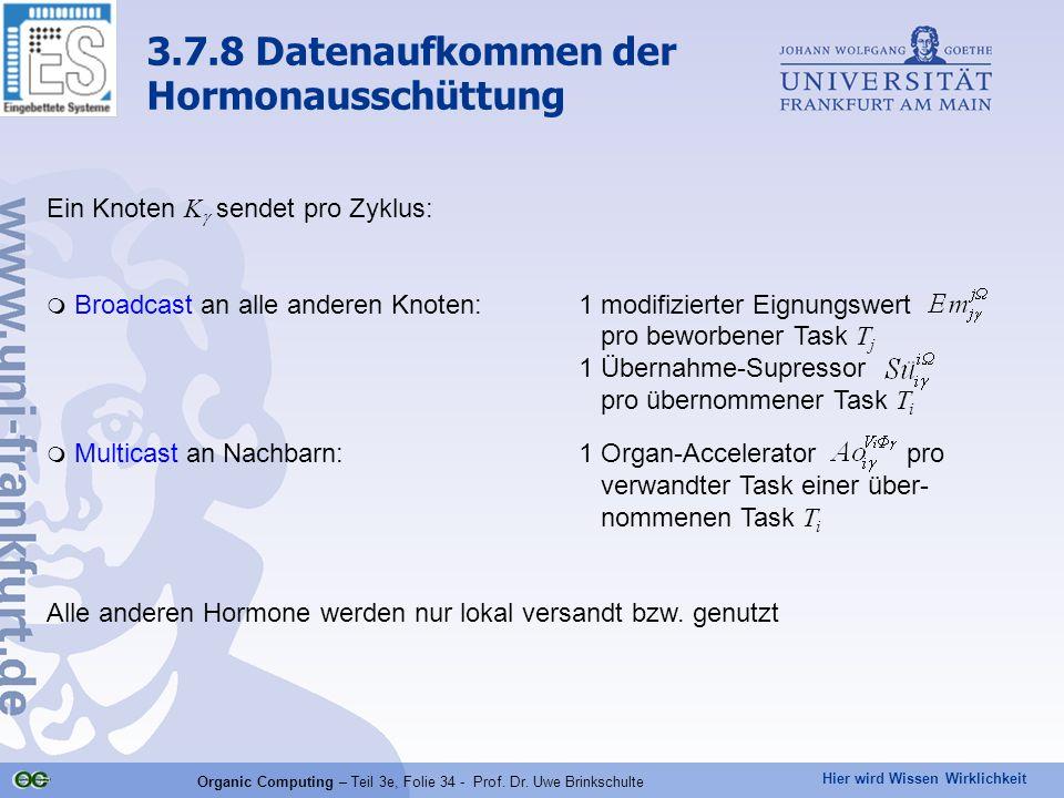 Hier wird Wissen Wirklichkeit Organic Computing – Teil 3e, Folie 34 - Prof. Dr. Uwe Brinkschulte Ein Knoten K  sendet pro Zyklus:  Broadcast an alle