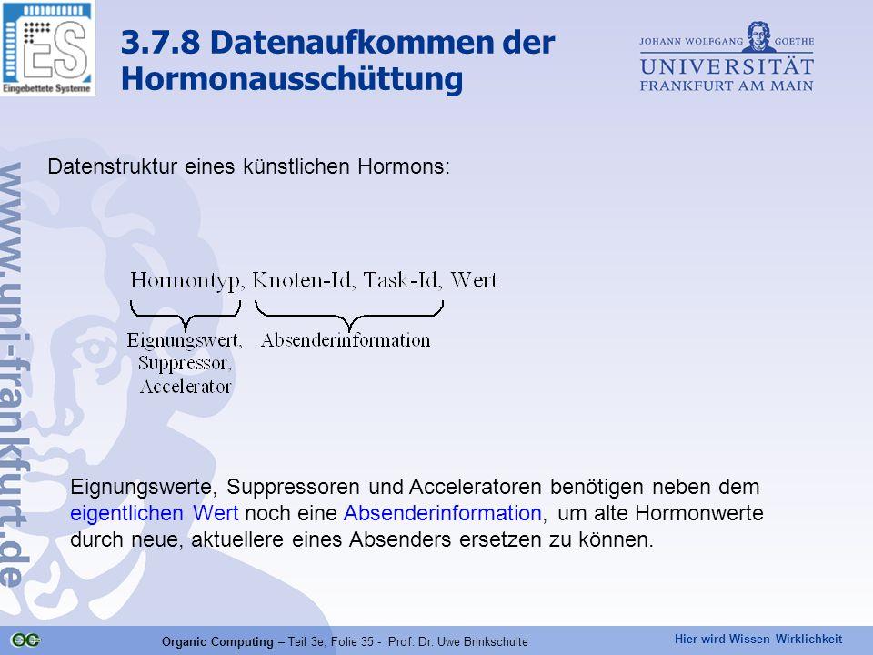 Hier wird Wissen Wirklichkeit Organic Computing – Teil 3e, Folie 35 - Prof. Dr. Uwe Brinkschulte Datenstruktur eines künstlichen Hormons: Eignungswert