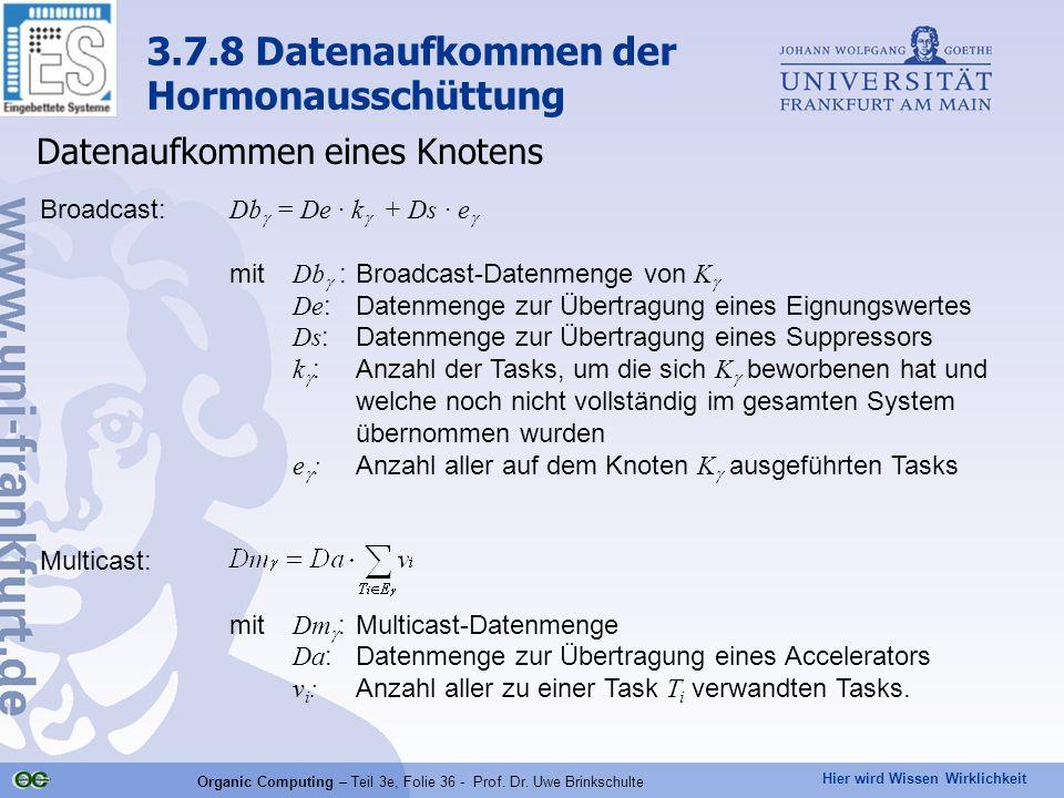 Hier wird Wissen Wirklichkeit Organic Computing – Teil 3e, Folie 36 - Prof. Dr. Uwe Brinkschulte Broadcast: Db  = De · k  + Ds · e  mit Db  :Broad