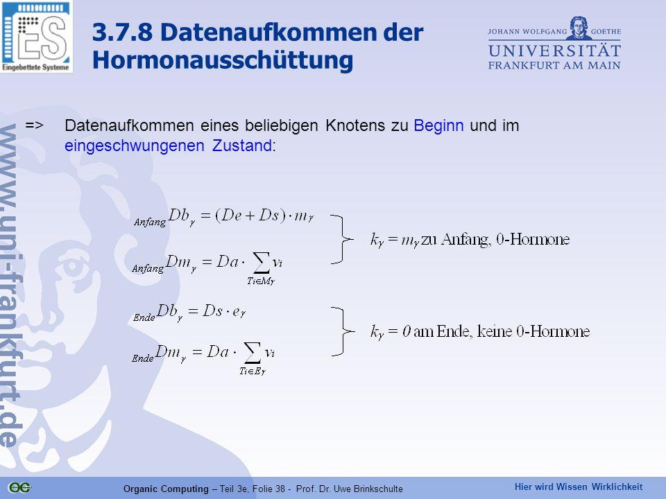 Hier wird Wissen Wirklichkeit Organic Computing – Teil 3e, Folie 38 - Prof. Dr. Uwe Brinkschulte =>Datenaufkommen eines beliebigen Knotens zu Beginn u