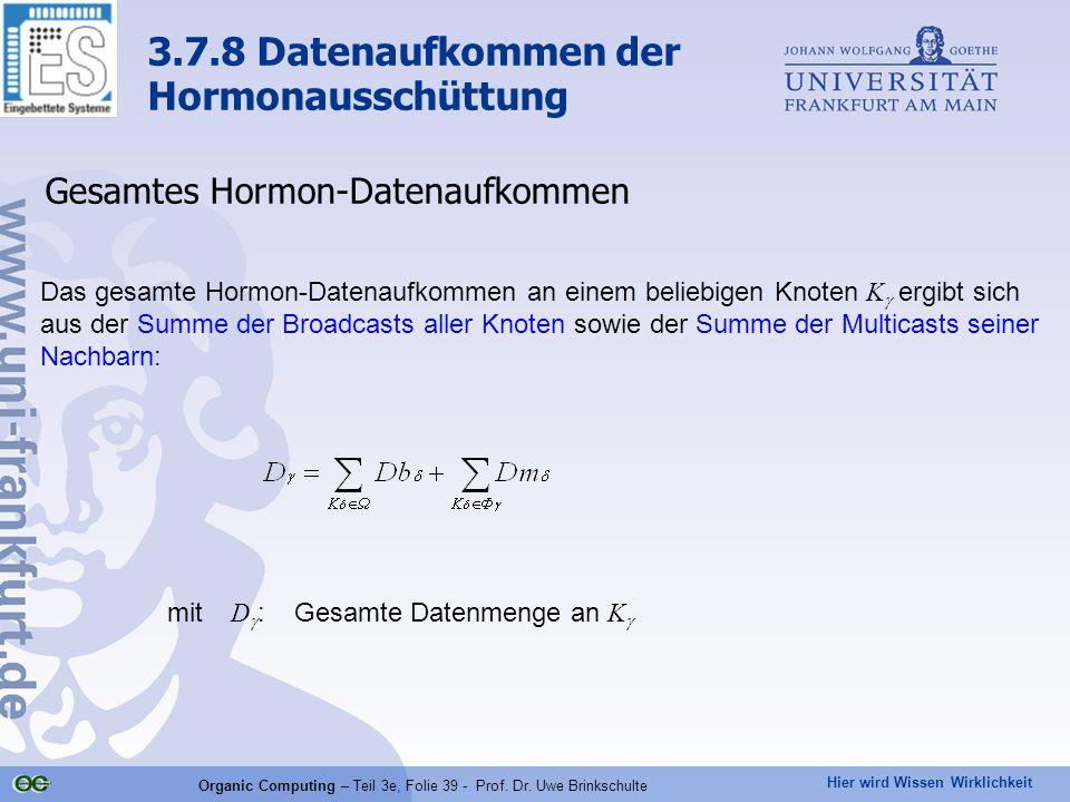 Hier wird Wissen Wirklichkeit Organic Computing – Teil 3e, Folie 39 - Prof. Dr. Uwe Brinkschulte Das gesamte Hormon-Datenaufkommen an einem beliebigen
