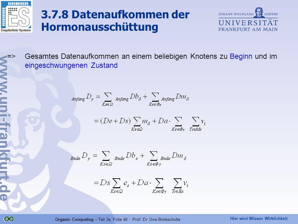 Hier wird Wissen Wirklichkeit Organic Computing – Teil 3e, Folie 40 - Prof. Dr. Uwe Brinkschulte =>Gesamtes Datenaufkommen an einem beliebigen Knotens