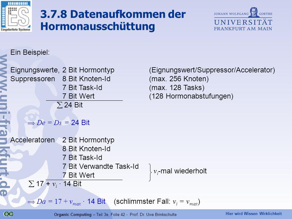 Hier wird Wissen Wirklichkeit Organic Computing – Teil 3e, Folie 42 - Prof. Dr. Uwe Brinkschulte Ein Beispiel: Eignungswerte,2 Bit Hormontyp(Eignungsw