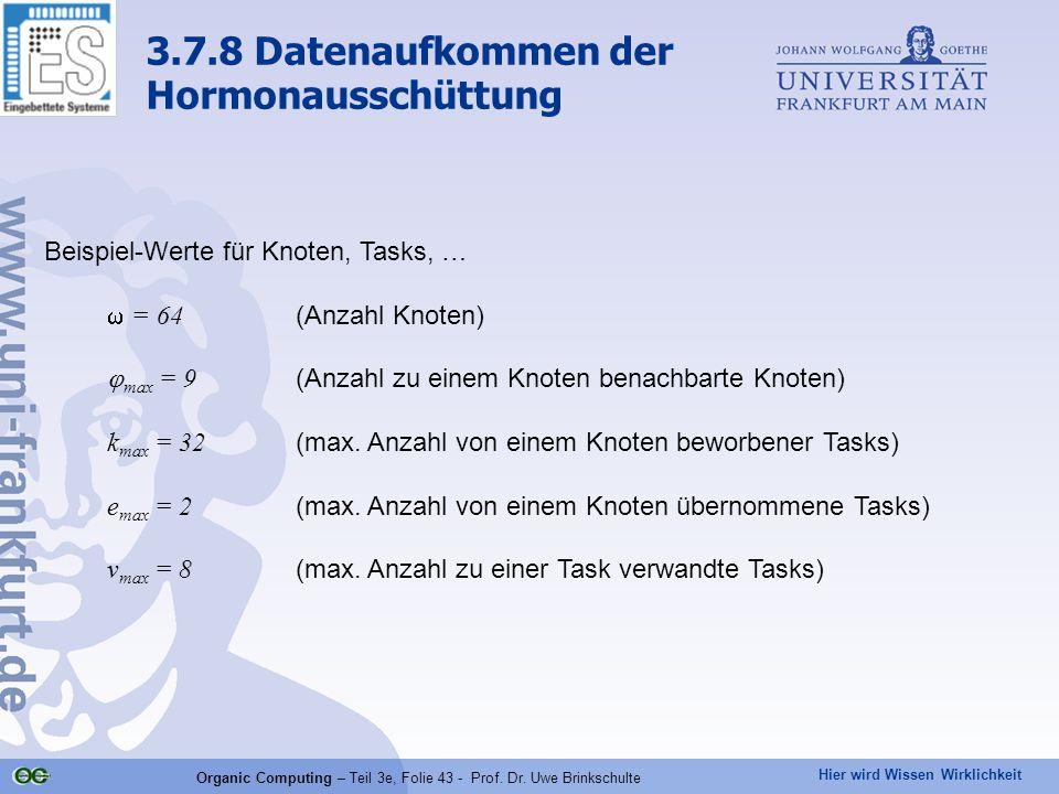 Hier wird Wissen Wirklichkeit Organic Computing – Teil 3e, Folie 43 - Prof. Dr. Uwe Brinkschulte Beispiel-Werte für Knoten, Tasks, …  = 64 (Anzahl Kn