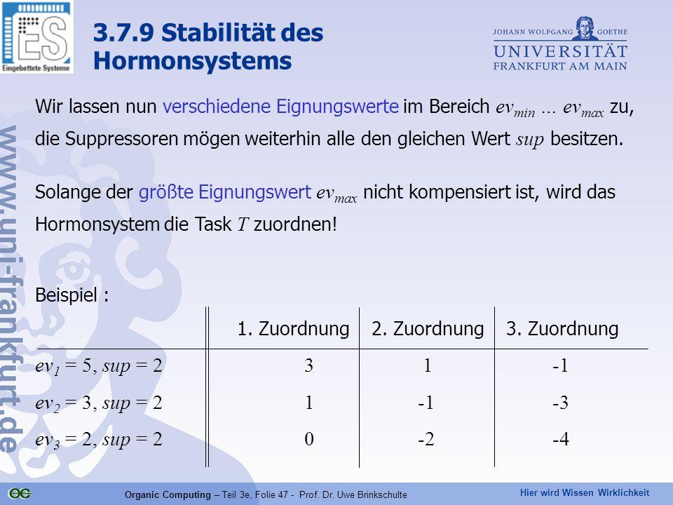 Hier wird Wissen Wirklichkeit Organic Computing – Teil 3e, Folie 47 - Prof. Dr. Uwe Brinkschulte Wir lassen nun verschiedene Eignungswerte im Bereich