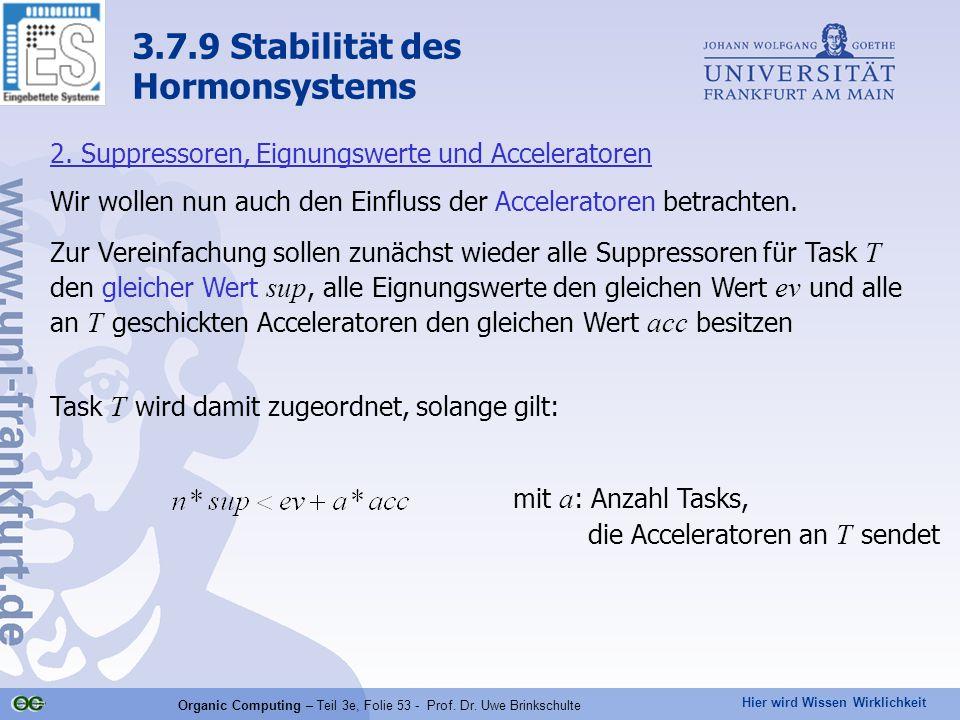Hier wird Wissen Wirklichkeit Organic Computing – Teil 3e, Folie 53 - Prof. Dr. Uwe Brinkschulte 2. Suppressoren, Eignungswerte und Acceleratoren Wir