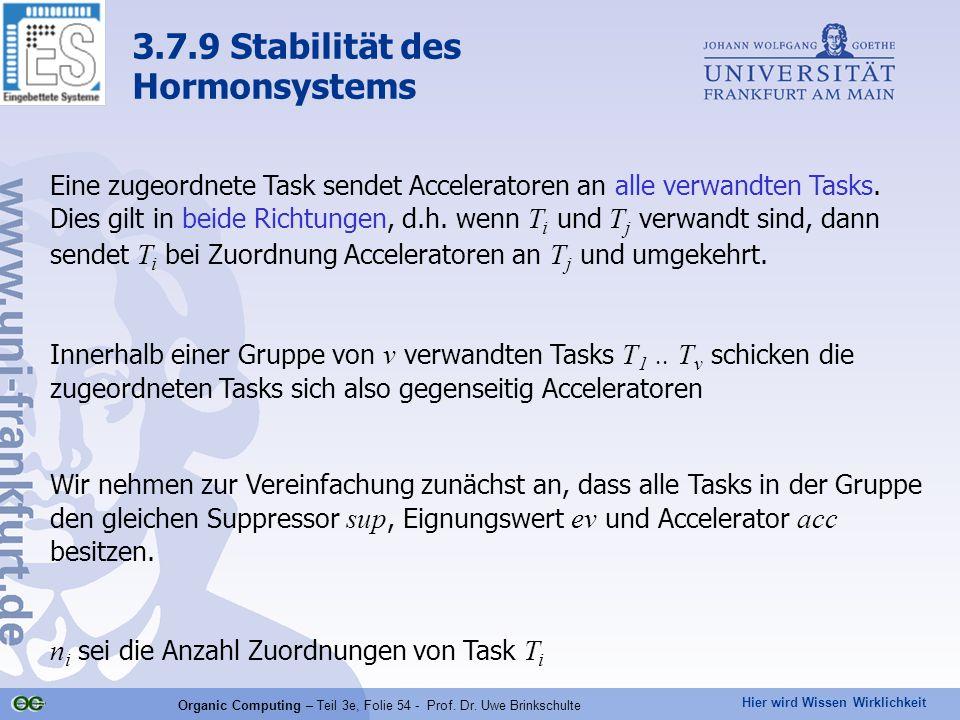 Hier wird Wissen Wirklichkeit Organic Computing – Teil 3e, Folie 54 - Prof. Dr. Uwe Brinkschulte Eine zugeordnete Task sendet Acceleratoren an alle ve